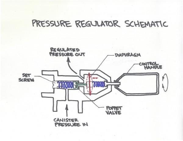 Pressure-Reg-Drawing-600x463
