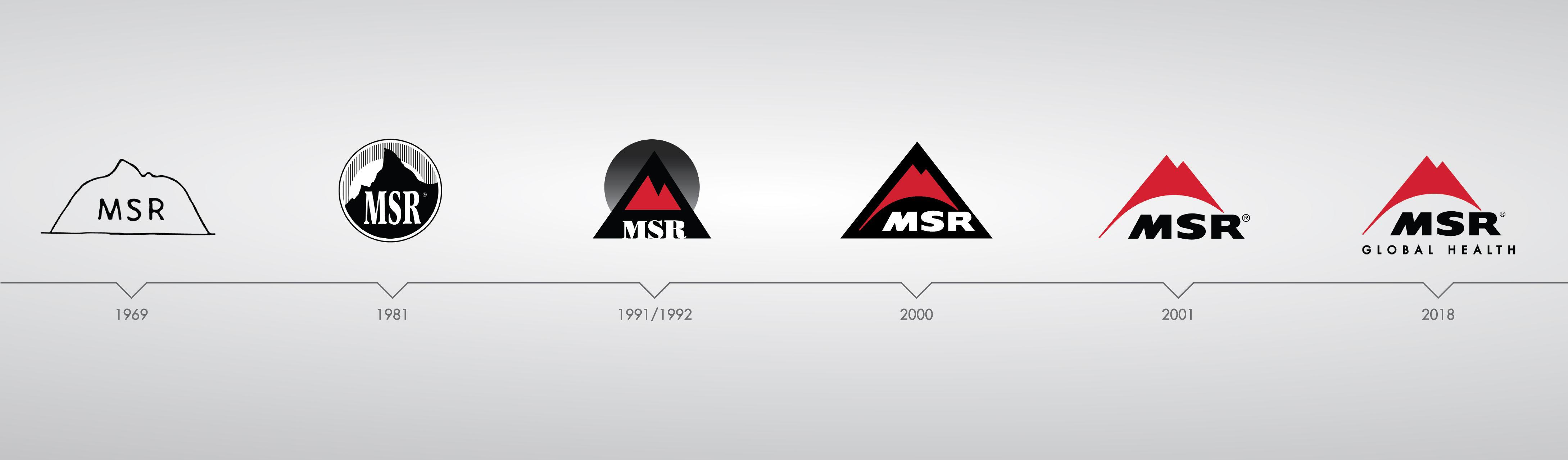 4358x1278-msr-History-Logo-Blogo-10